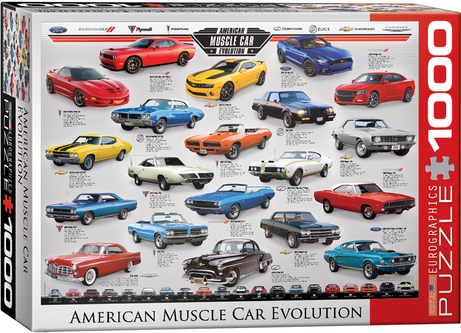 Muscle Car Evolution Jigsaw Puzzles At Eurographics