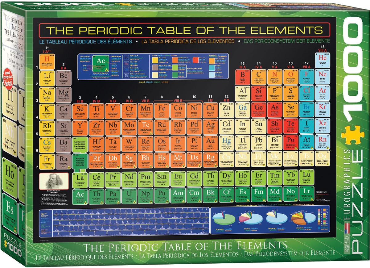 The periodic table of the elements jigsaw puzzle at eurographics gamestrikefo Images
